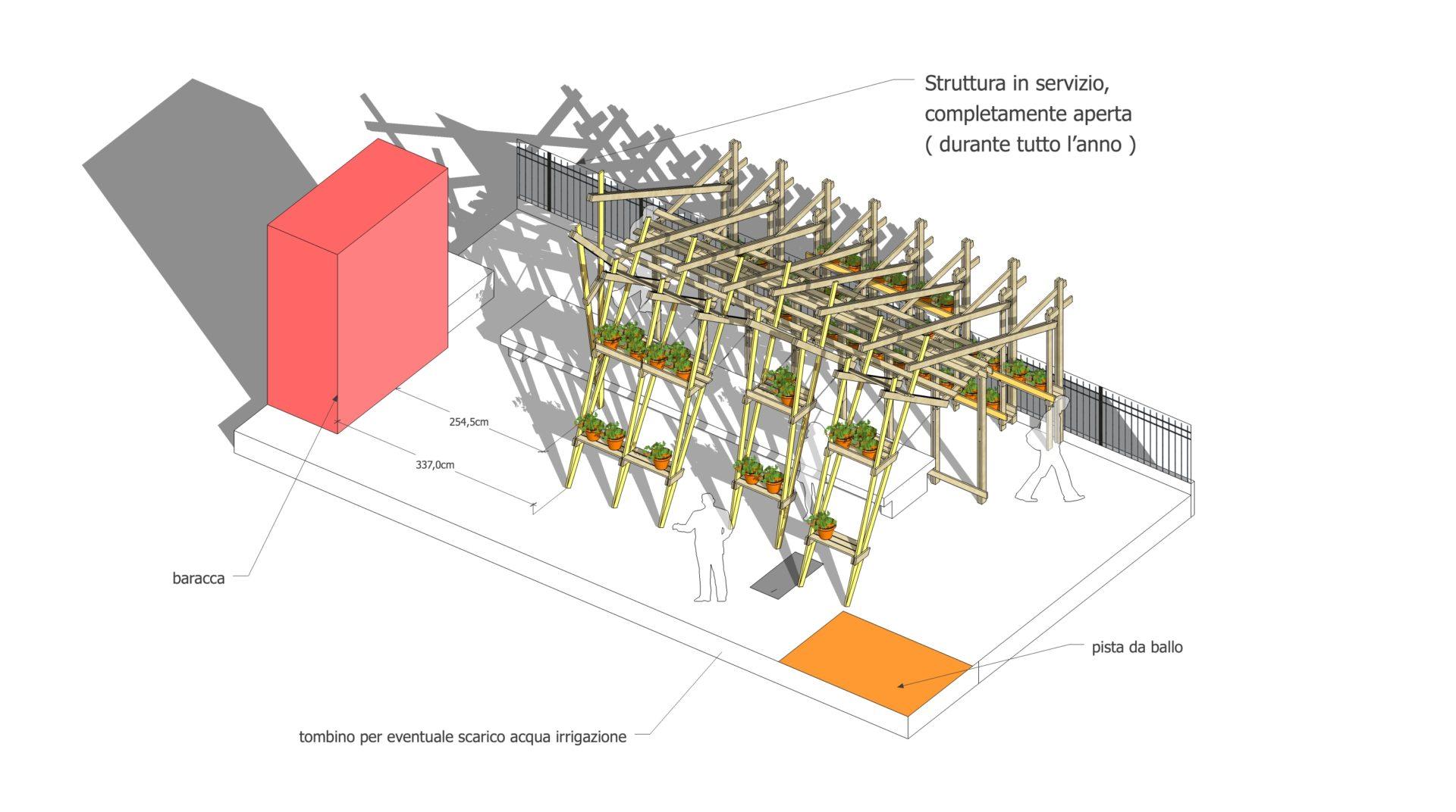 struttura aperta